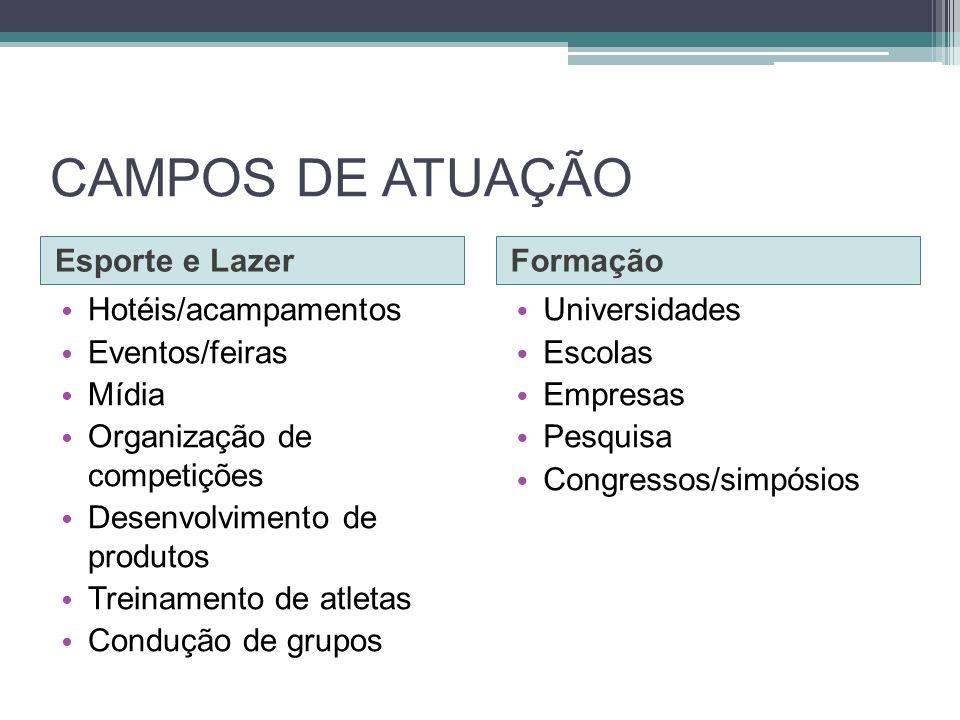 CAMPOS DE ATUAÇÃO Esporte e Lazer Formação Hotéis/acampamentos