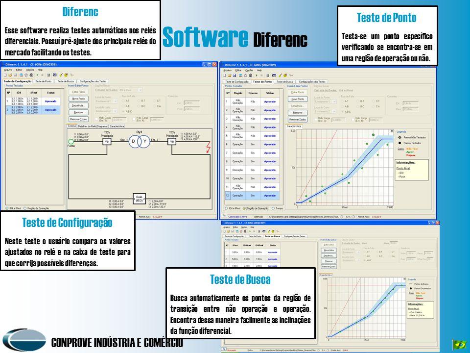 Software Diferenc Diferenc Teste de Ponto Teste de Configuração