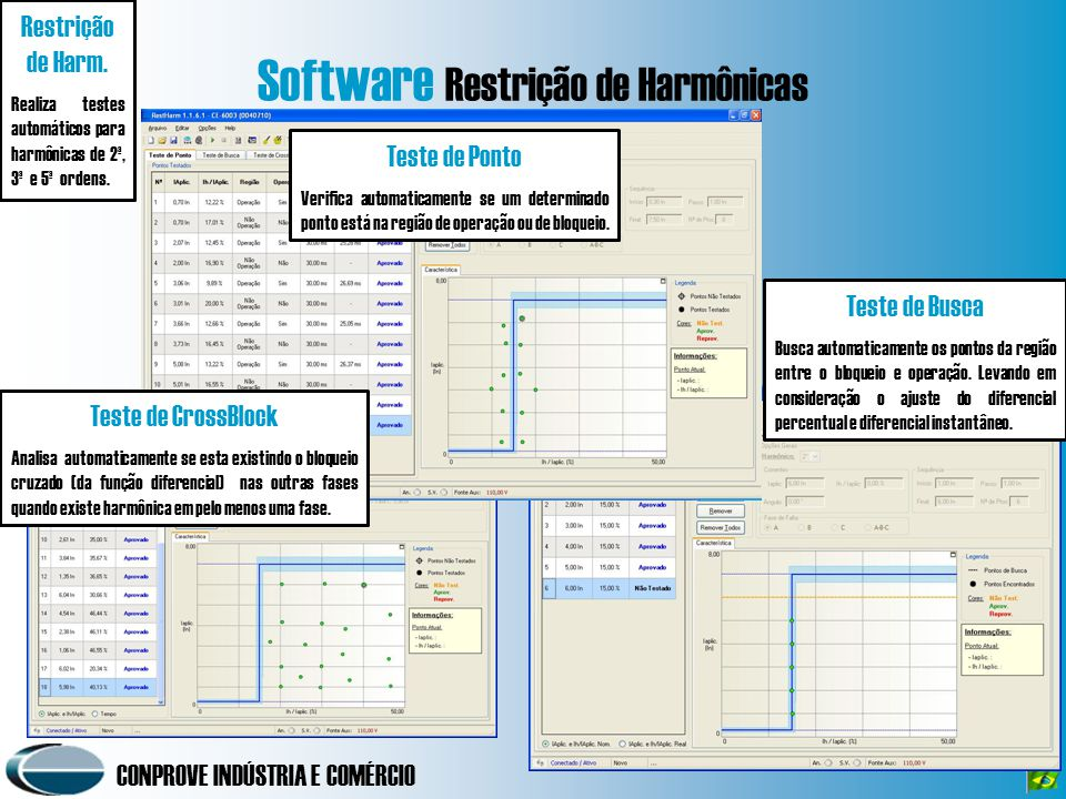 Software Restrição de Harmônicas