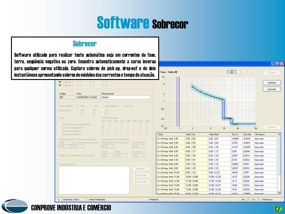 Software Sobrecor Sobrecor