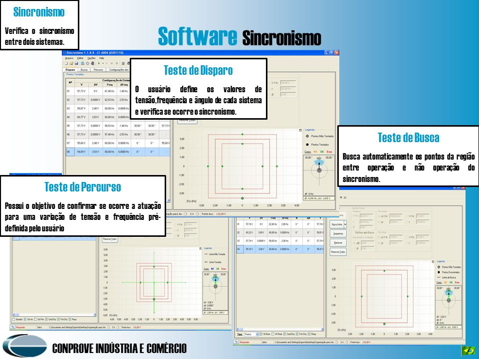 Software Sincronismo Sincronismo Teste de Disparo Teste de Busca