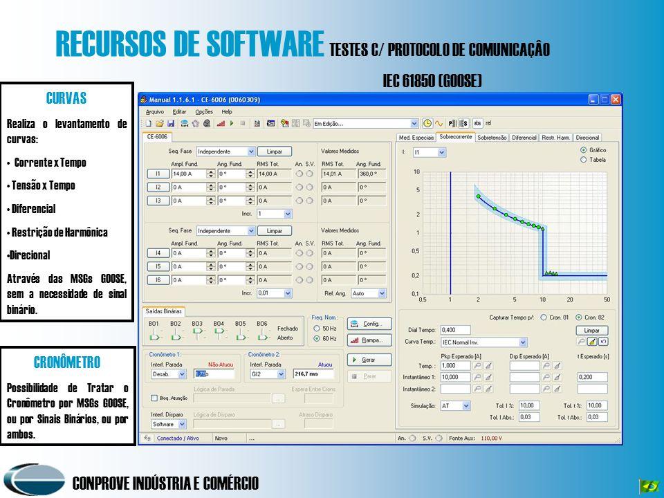 RECURSOS DE SOFTWARE TESTES C/ PROTOCOLO DE COMUNICAÇÂO