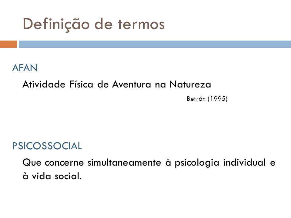 Definição de termos AFAN Atividade Física de Aventura na Natureza