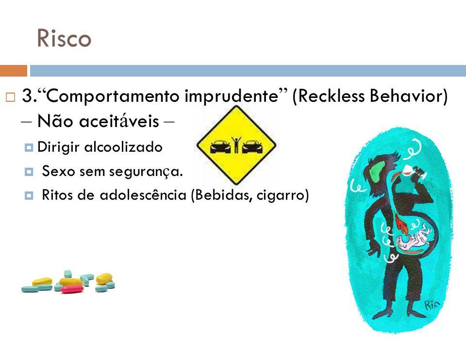 Risco 3. Comportamento imprudente (Reckless Behavior) – Não aceitáveis – Dirigir alcoolizado. Sexo sem segurança.