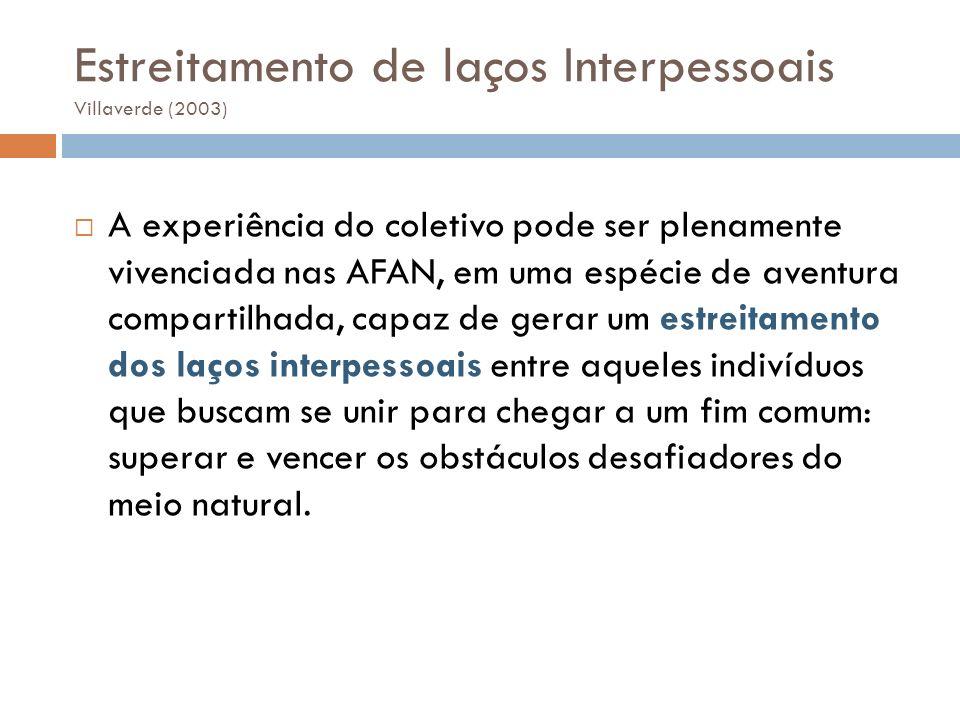 Estreitamento de laços Interpessoais Villaverde (2003)