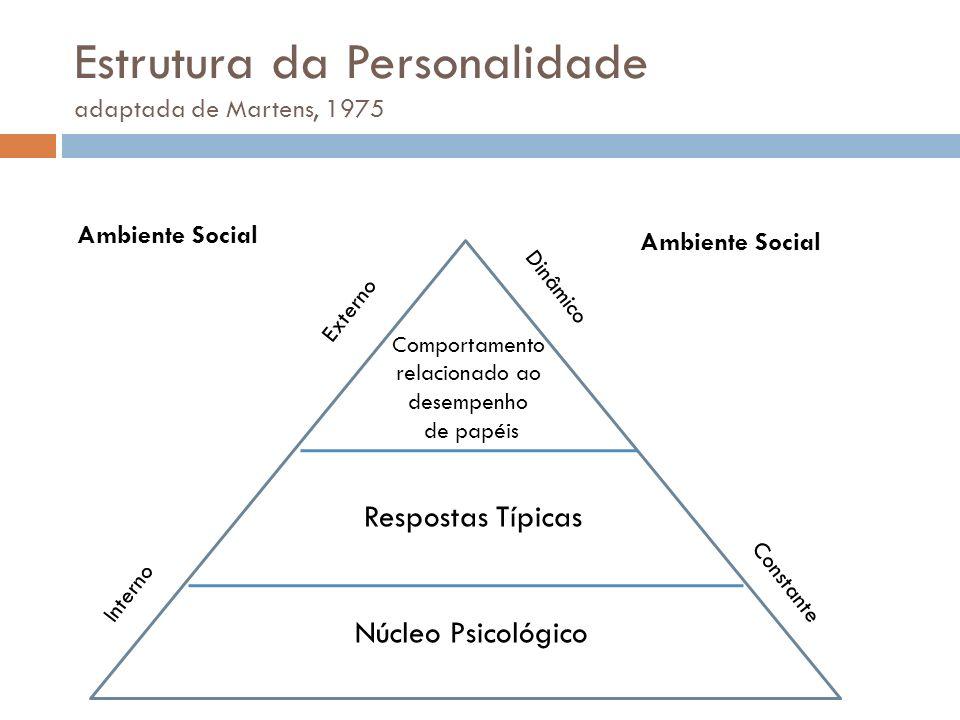 Estrutura da Personalidade adaptada de Martens, 1975