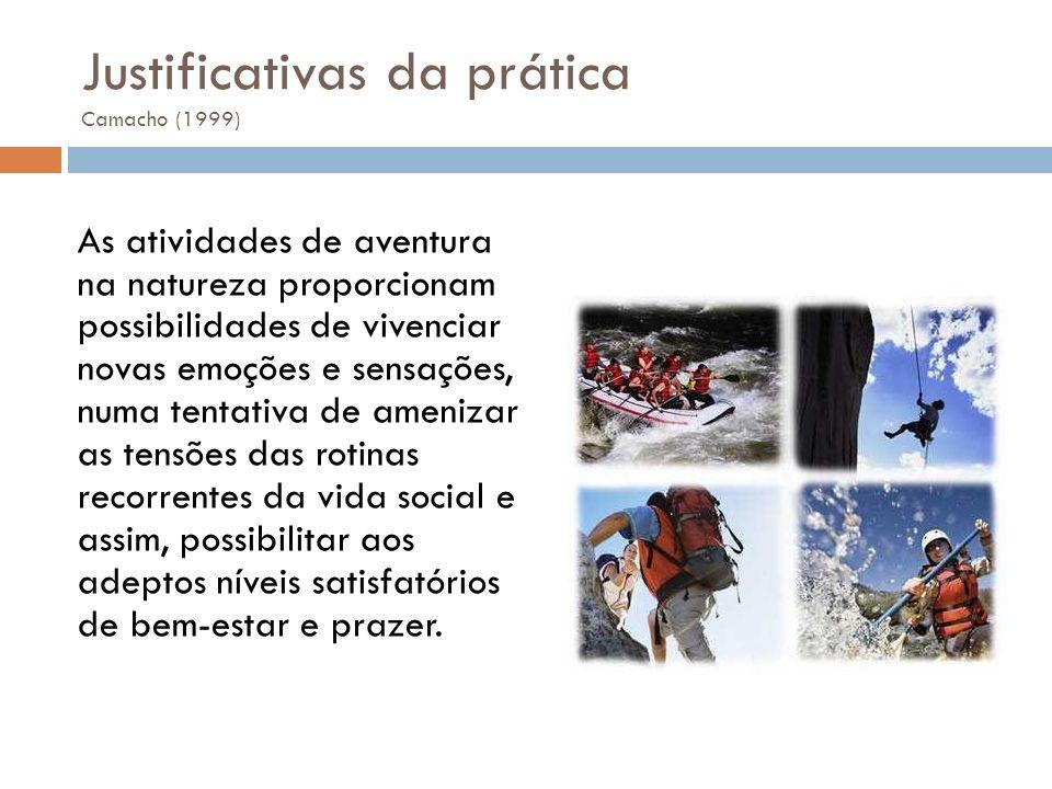 Justificativas da prática Camacho (1999)