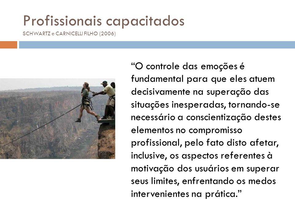 Profissionais capacitados SCHWARTZ e CARNICELLI FILHO (2006)