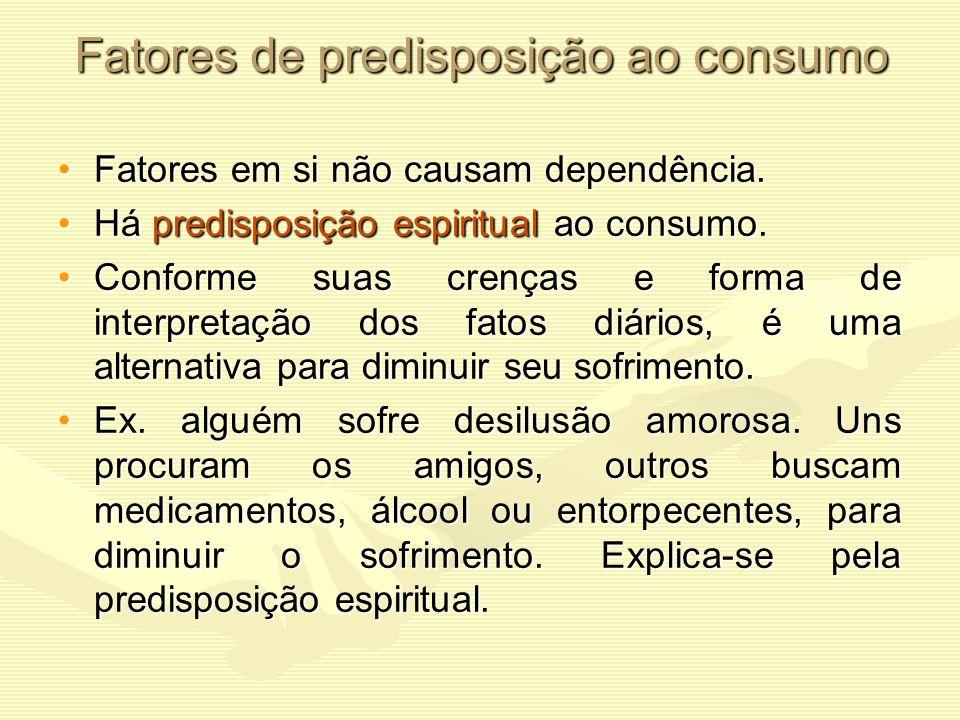 Fatores de predisposição ao consumo