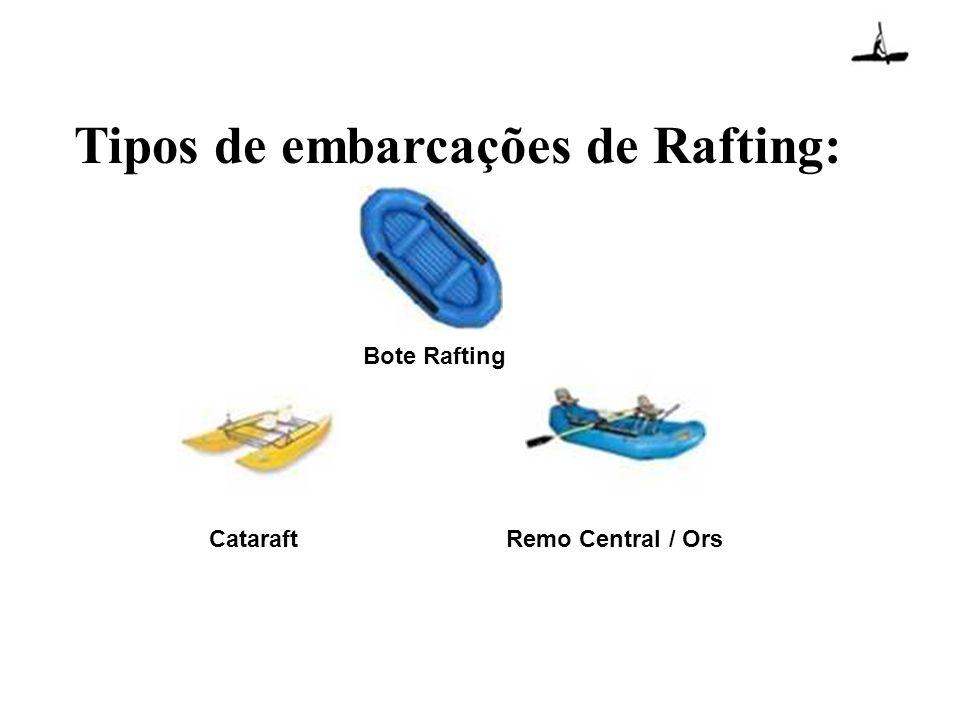 Tipos de embarcações de Rafting: