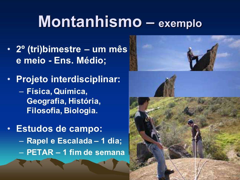 Montanhismo – exemplo 2º (tri)bimestre – um mês e meio - Ens. Médio;