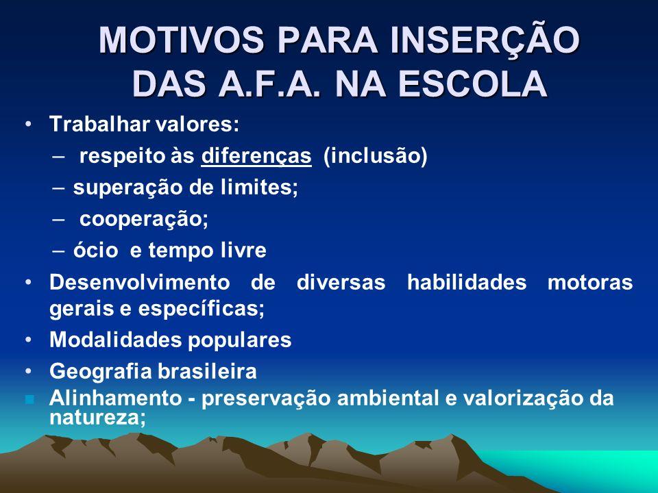 MOTIVOS PARA INSERÇÃO DAS A.F.A. NA ESCOLA