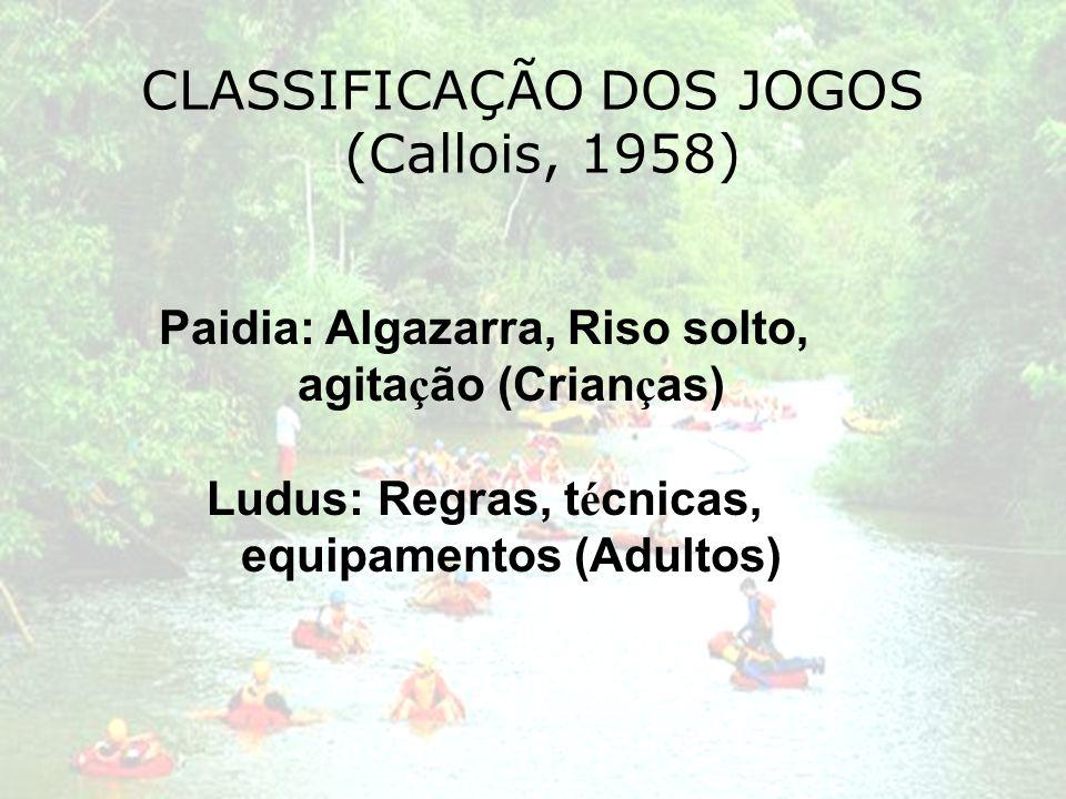 CLASSIFICAÇÃO DOS JOGOS (Callois, 1958)