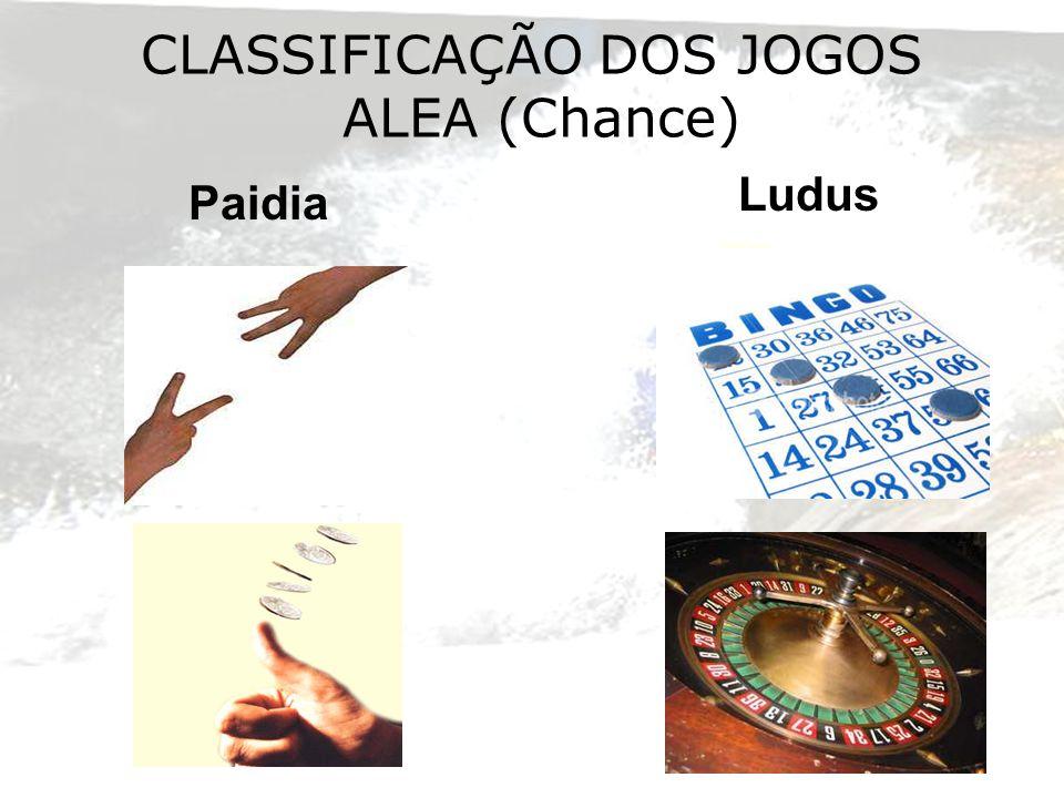 CLASSIFICAÇÃO DOS JOGOS ALEA (Chance)