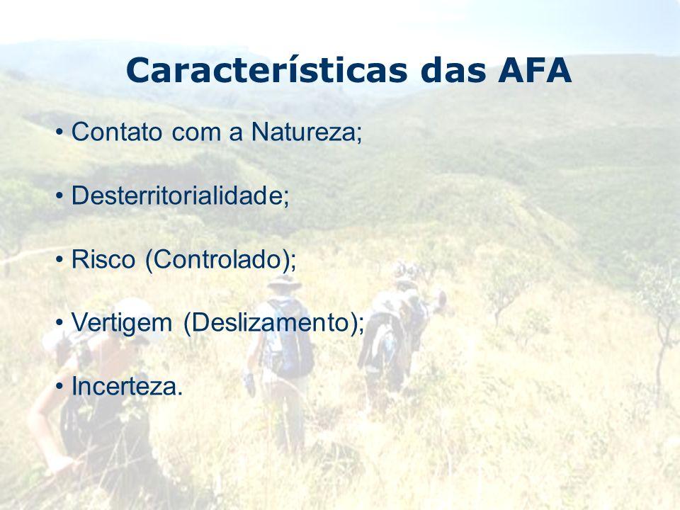 Características das AFA