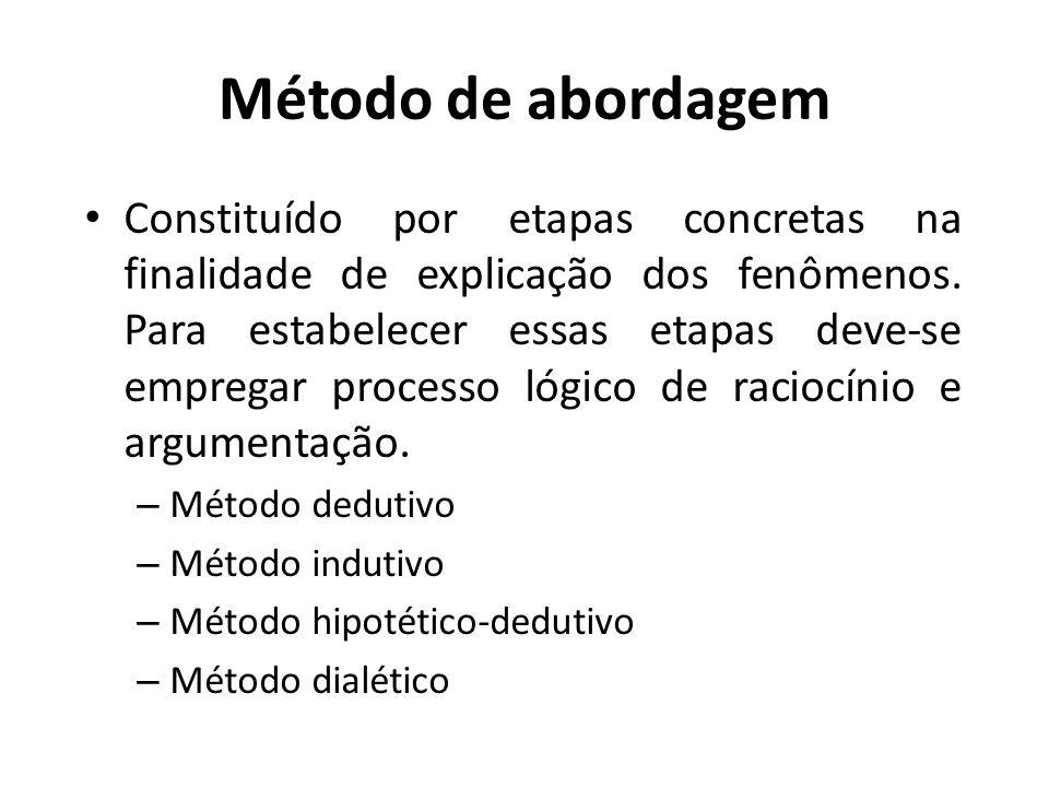 Método de abordagem