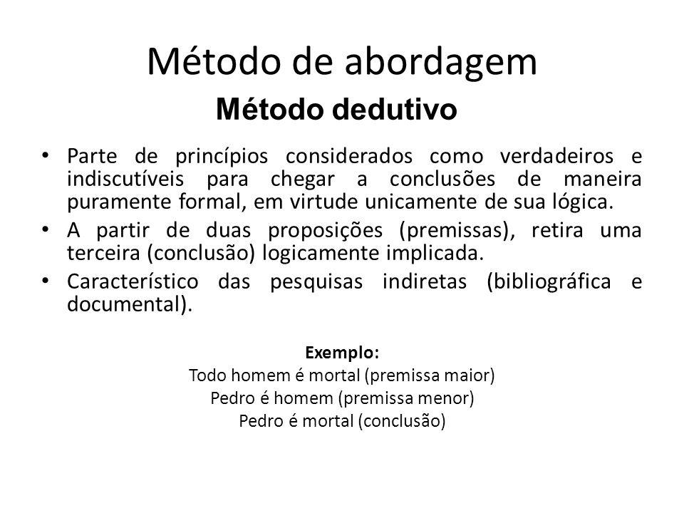 Método de abordagem Método dedutivo