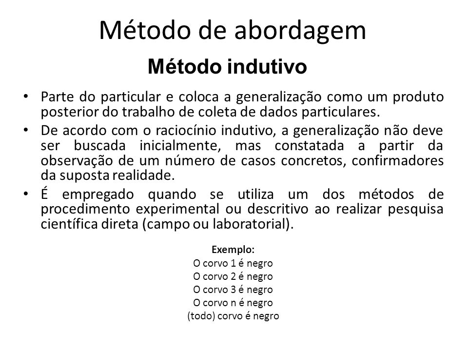 Método de abordagem Método indutivo