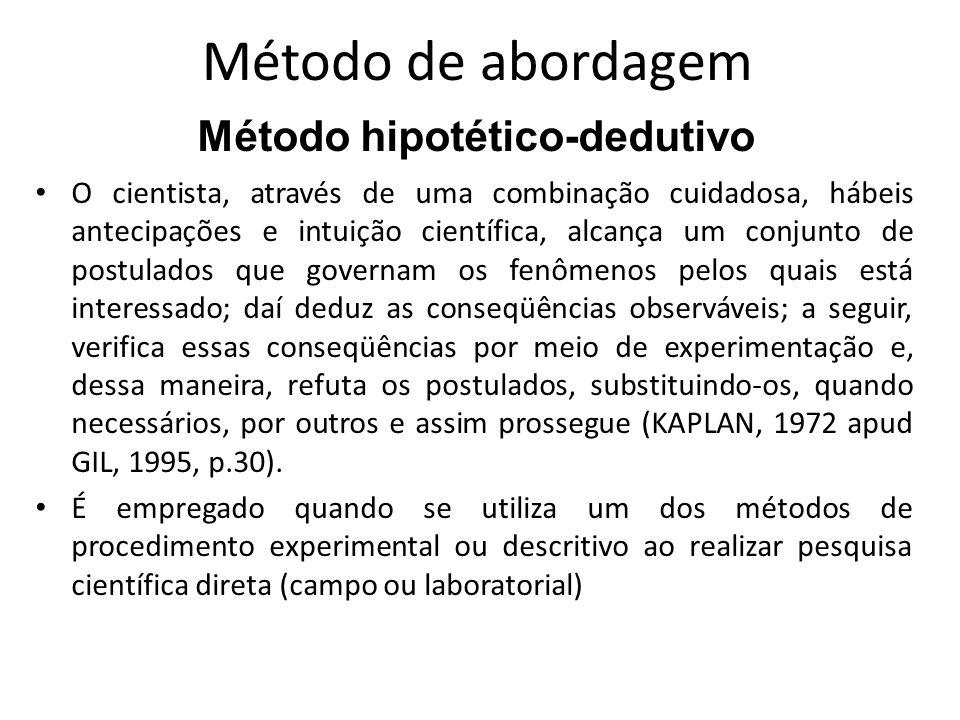 Método de abordagem Método hipotético-dedutivo