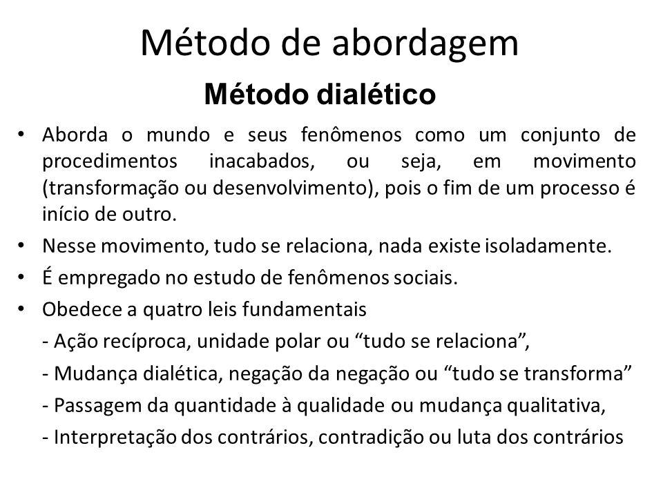Método de abordagem Método dialético