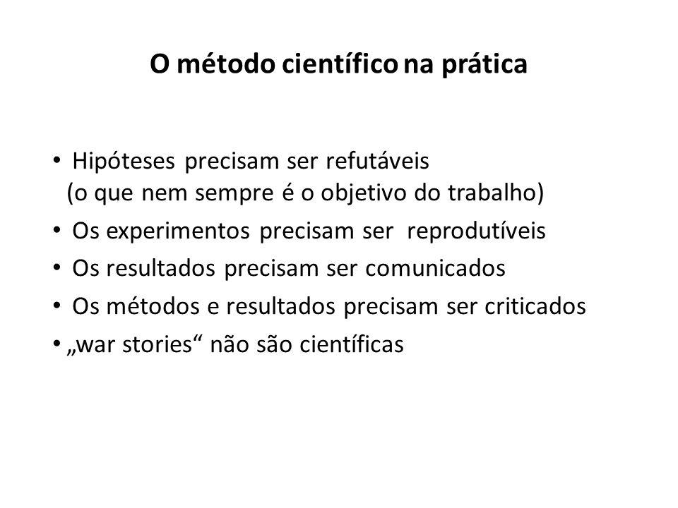 O método científico na prática