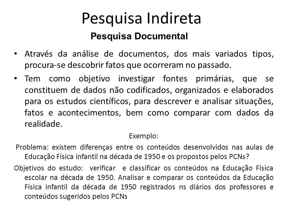 Pesquisa Indireta Pesquisa Documental