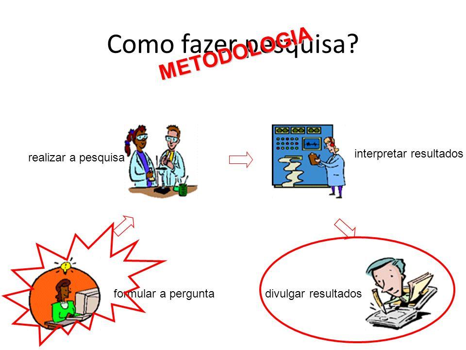 Como fazer pesquisa METODOLOGIA realizar a pesquisa