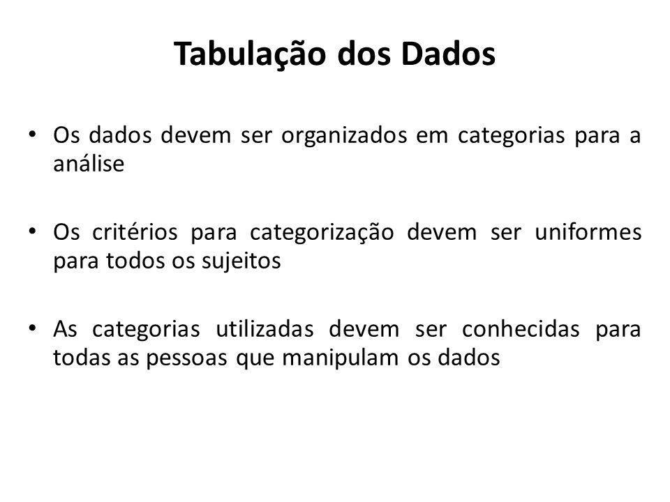 Tabulação dos DadosOs dados devem ser organizados em categorias para a análise.