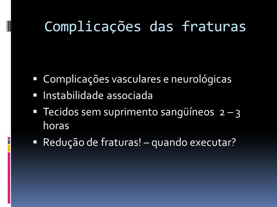 Complicações das fraturas