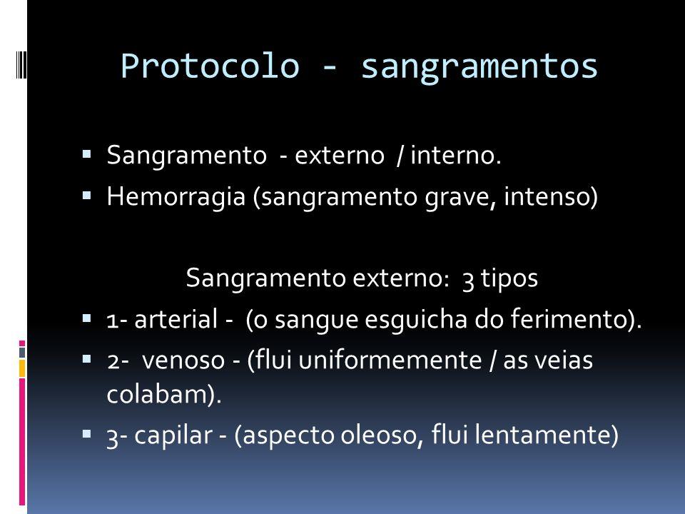 Protocolo - sangramentos