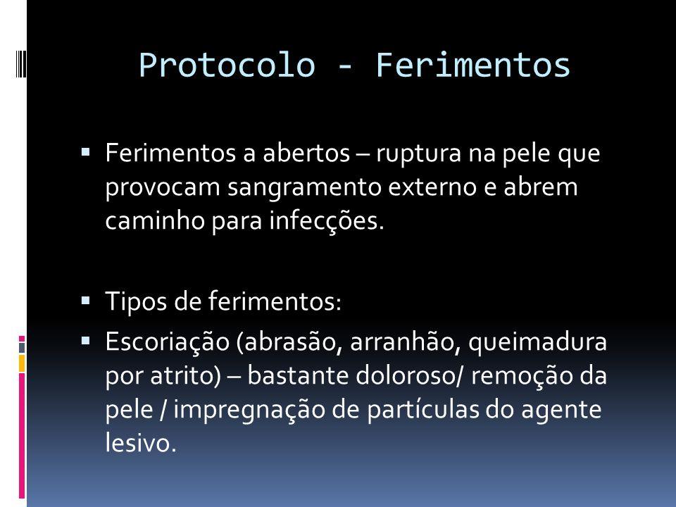 Protocolo - Ferimentos
