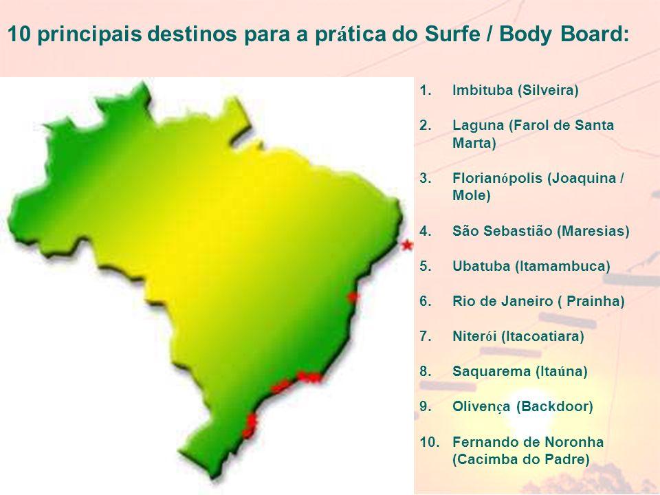 10 principais destinos para a prática do Surfe / Body Board: