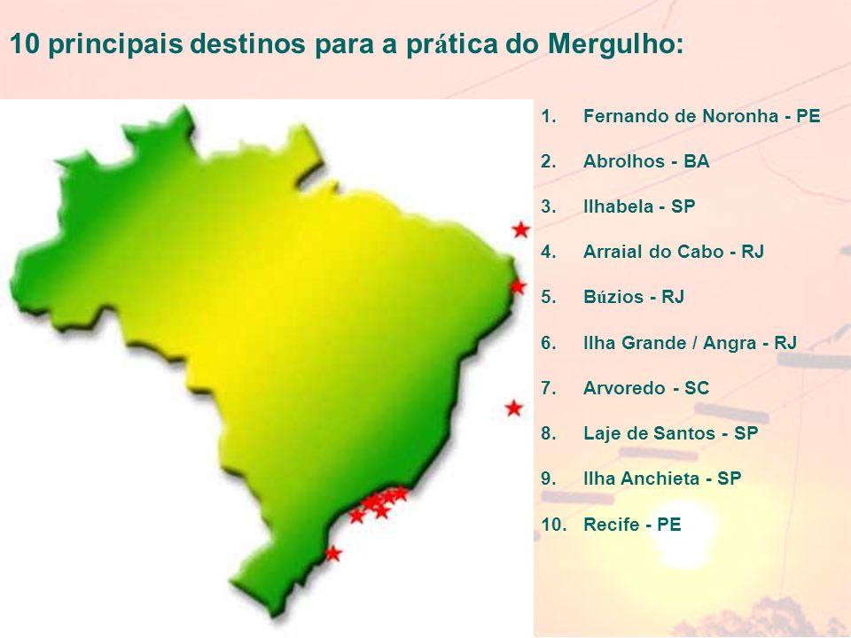 10 principais destinos para a prática do Mergulho: