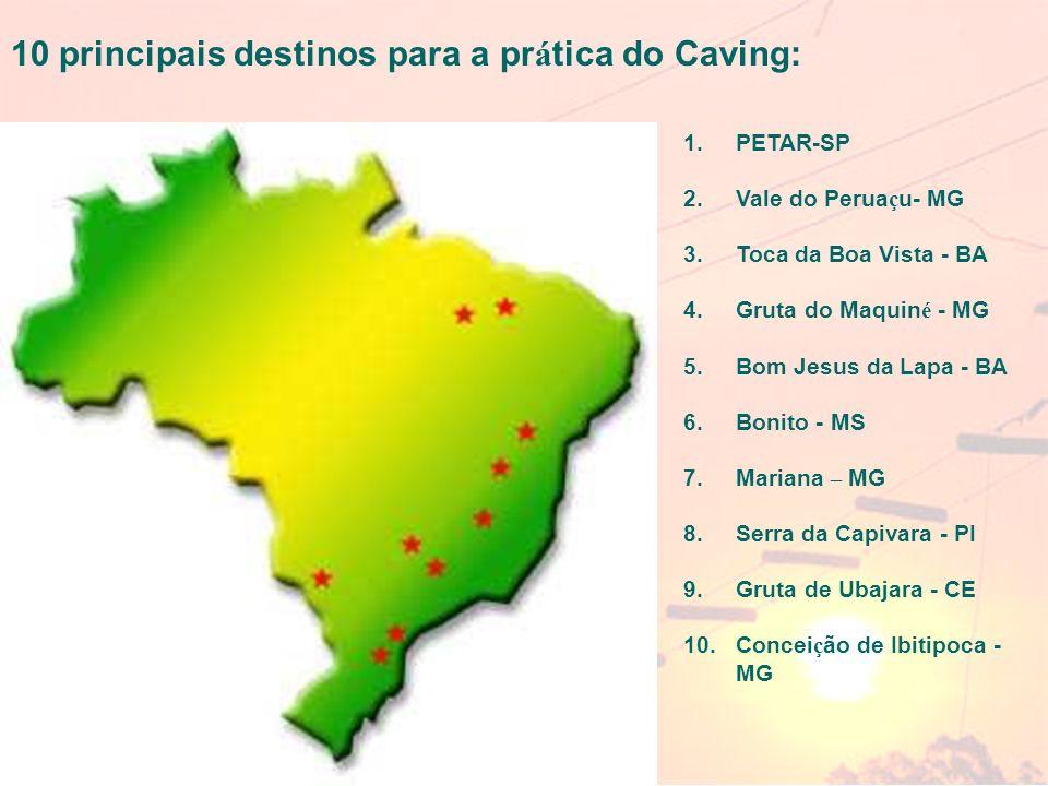 10 principais destinos para a prática do Caving: