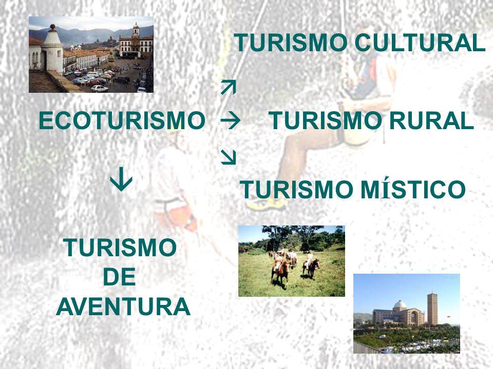  TURISMO CULTURAL  ECOTURISMO  TURISMO RURAL  TURISMO MÍSTICO