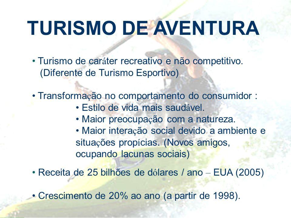 TURISMO DE AVENTURA Turismo de caráter recreativo e não competitivo.
