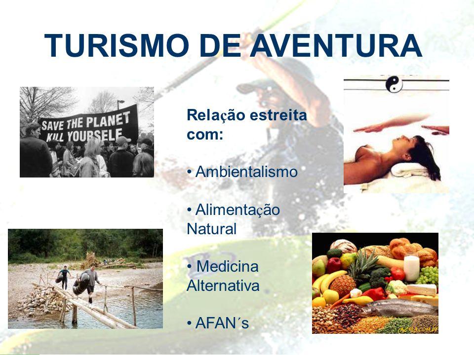 TURISMO DE AVENTURA Relação estreita com: Ambientalismo