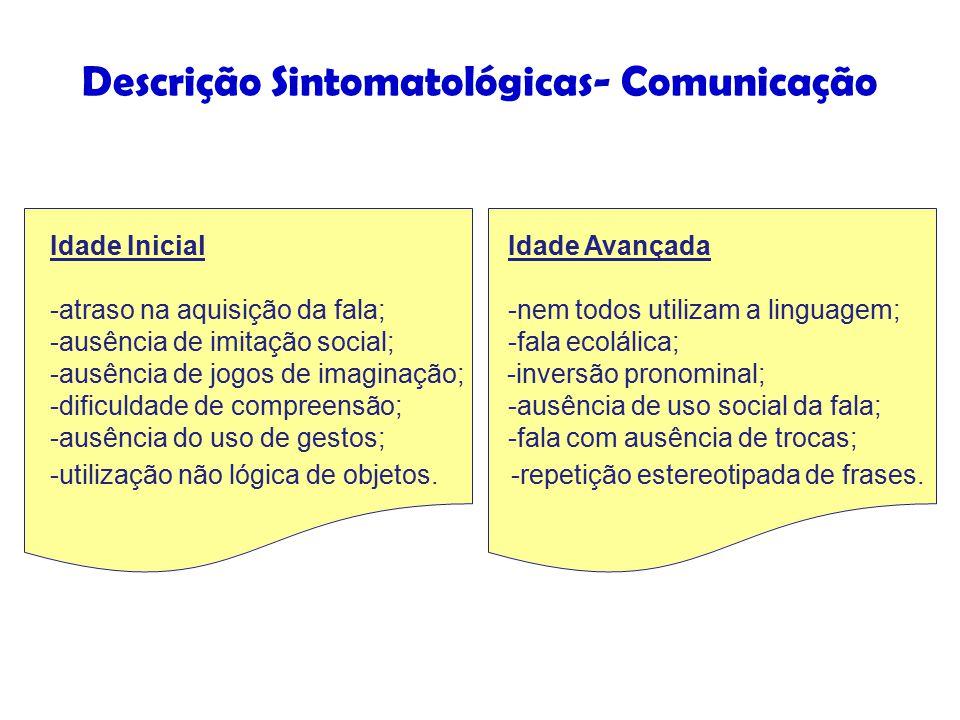 Descrição Sintomatológicas- Comunicação