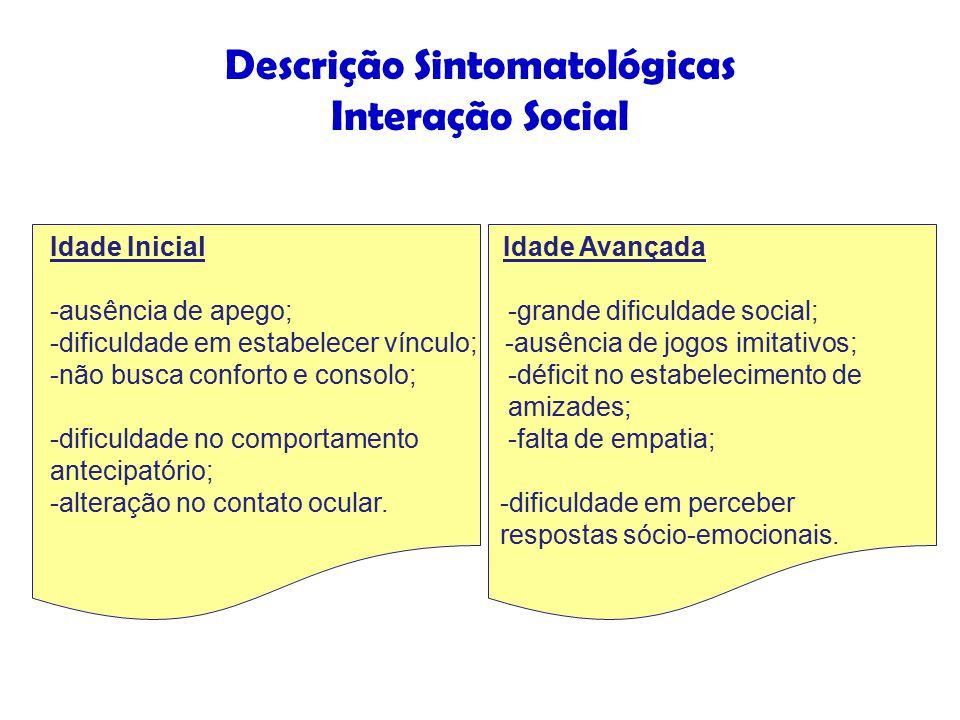 Descrição Sintomatológicas Interação Social