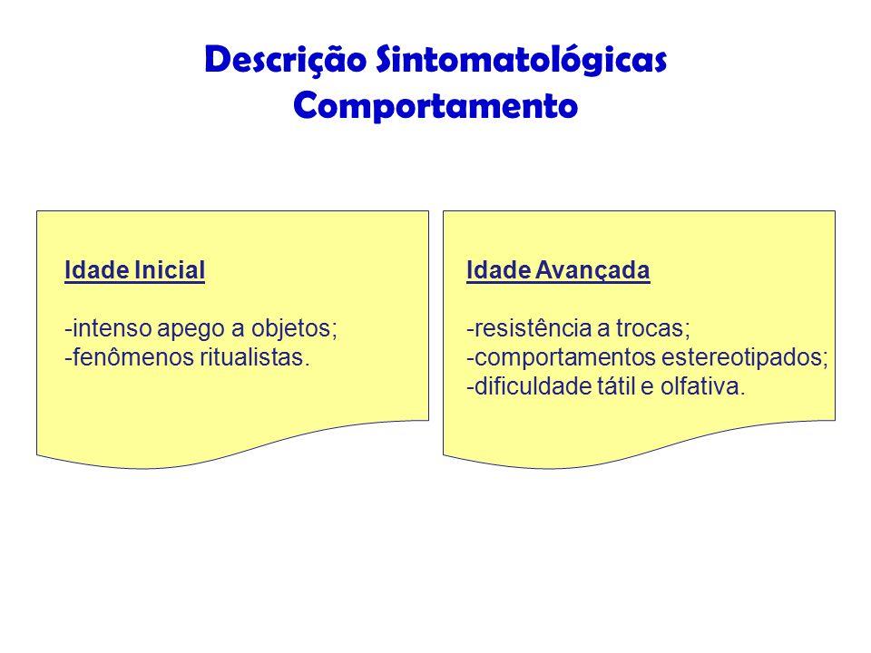 Descrição Sintomatológicas Comportamento