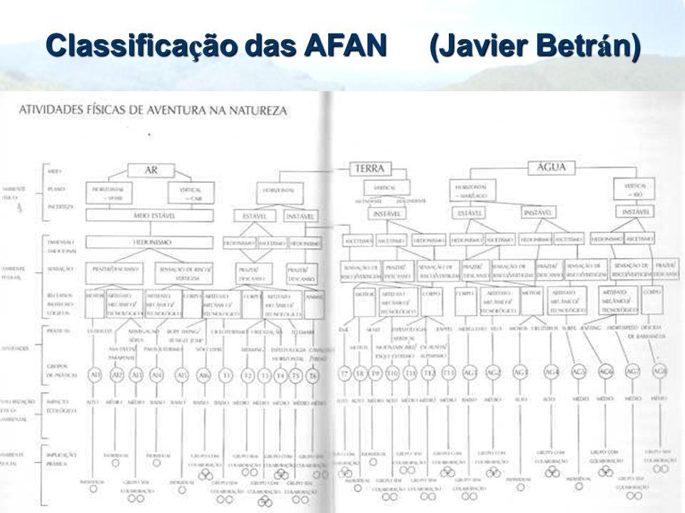Classificação das AFAN (Javier Betrán)
