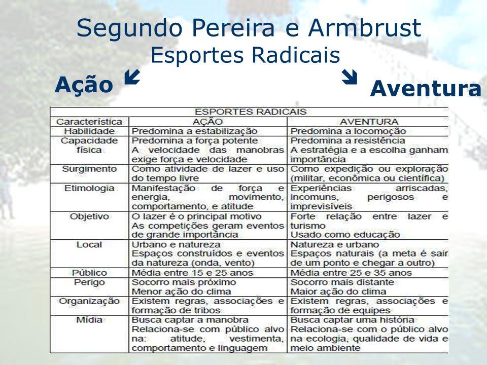 Segundo Pereira e Armbrust