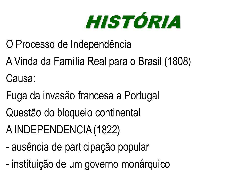 HISTÓRIA O Processo de Independência