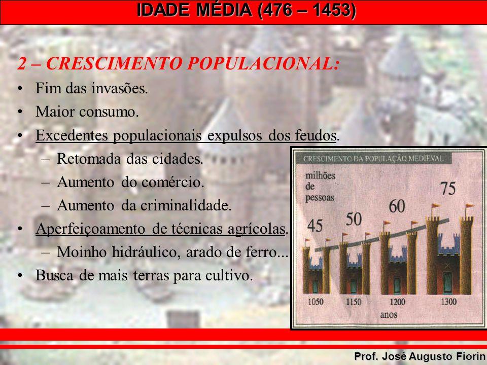 2 – CRESCIMENTO POPULACIONAL: