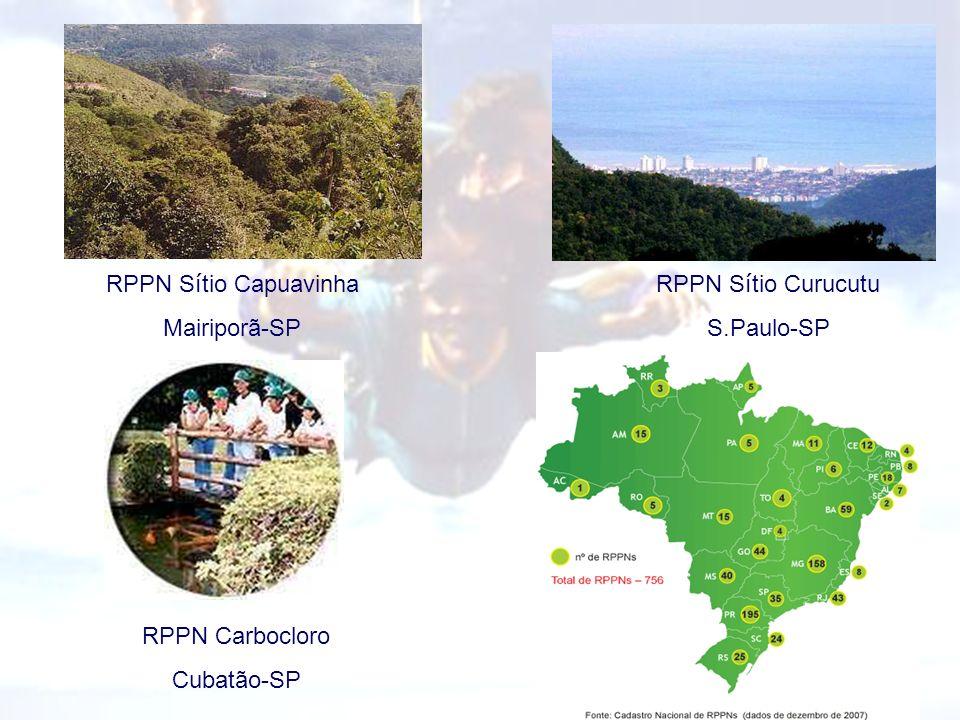 RPPN Sítio Capuavinha Mairiporã-SP RPPN Sítio Curucutu S.Paulo-SP RPPN Carbocloro Cubatão-SP