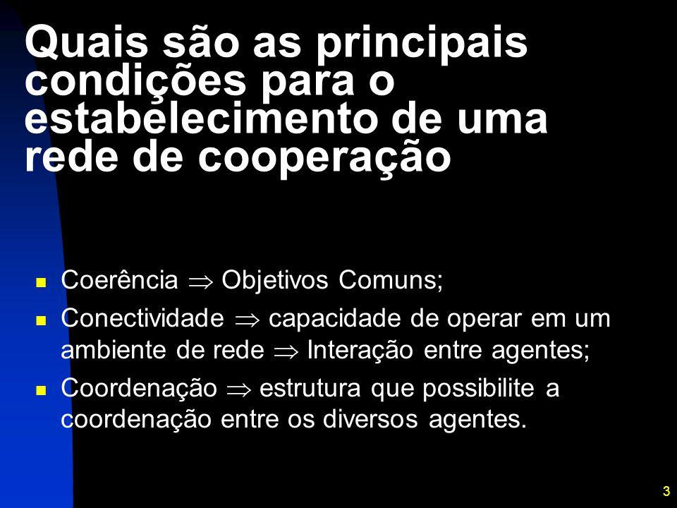 Quais são as principais condições para o estabelecimento de uma rede de cooperação