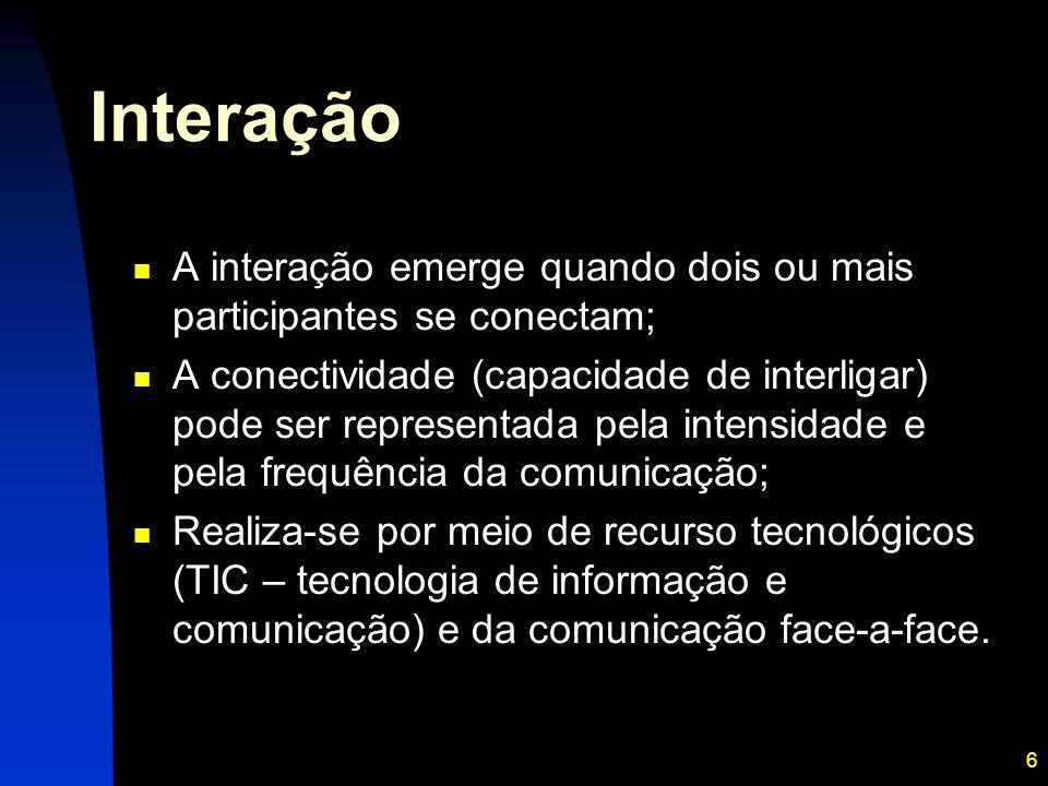 Interação A interação emerge quando dois ou mais participantes se conectam;