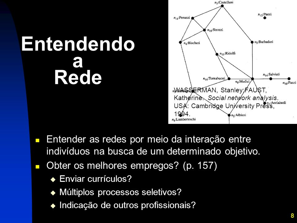 Entendendo a Rede WASSERMAN, Stanley;FAUST, Katherine. Social network analysis. USA: Cambridge University Press, 1994.