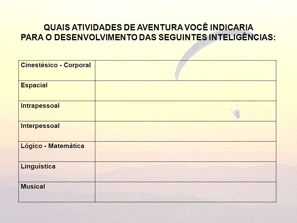 QUAIS ATIVIDADES DE AVENTURA VOCÊ INDICARIA