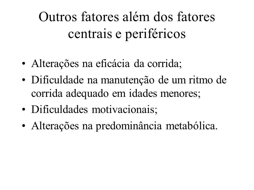 Outros fatores além dos fatores centrais e periféricos